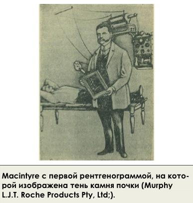 Рентгенология в урологии (история становления)
