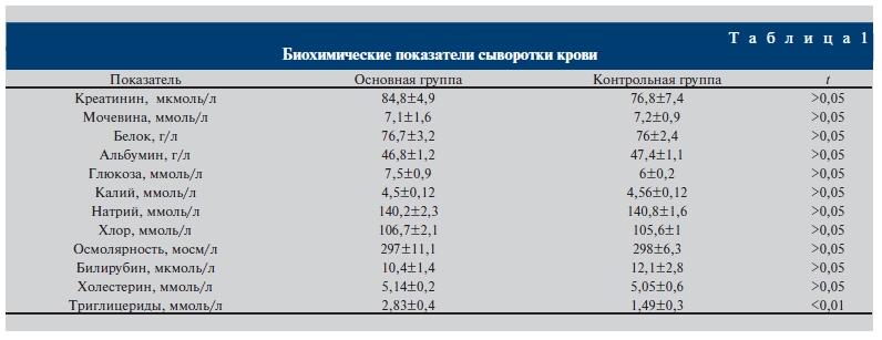 uronews.ru