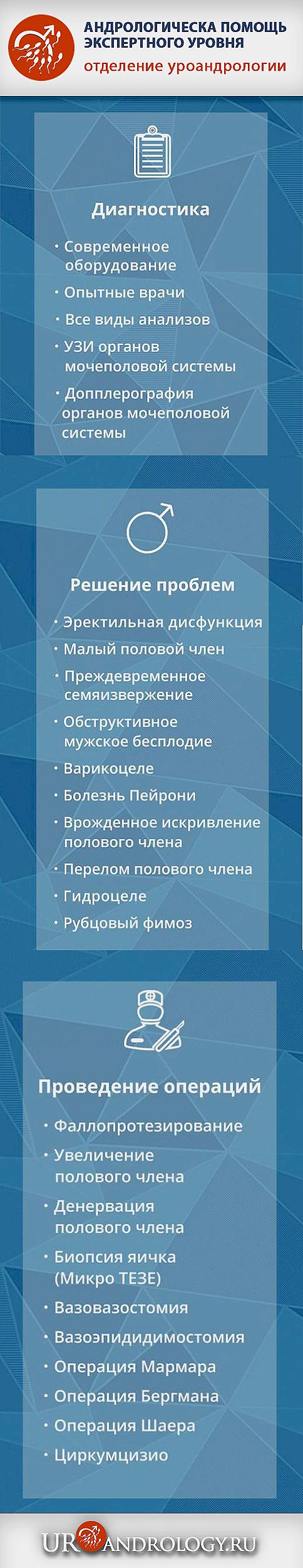 большой баннер уроандрология синий